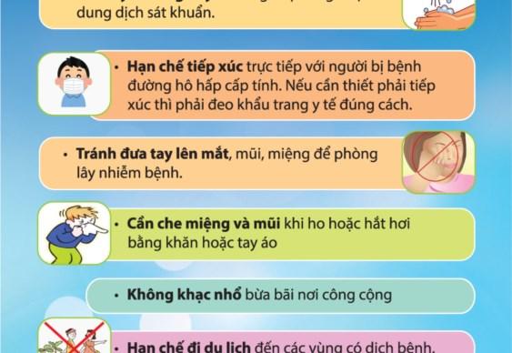 Sở Y Tế Hồ Chi Minh