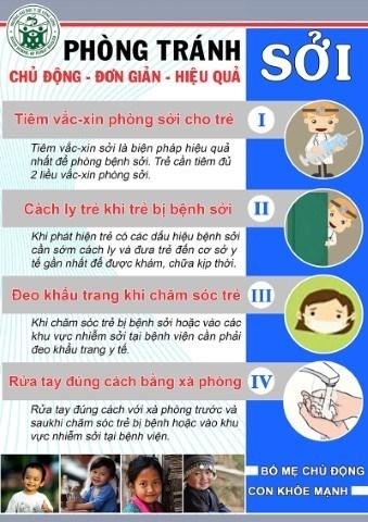 Image result for phong chong benh soi