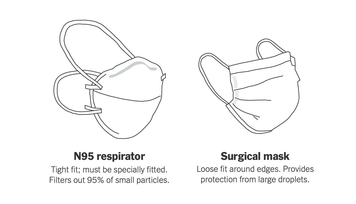 Các giải pháp thay thế khi không đủ dụng cụ bảo hộ cho nhân viên y tế trong mùa đại dịch COVID-19 - Ảnh 3.